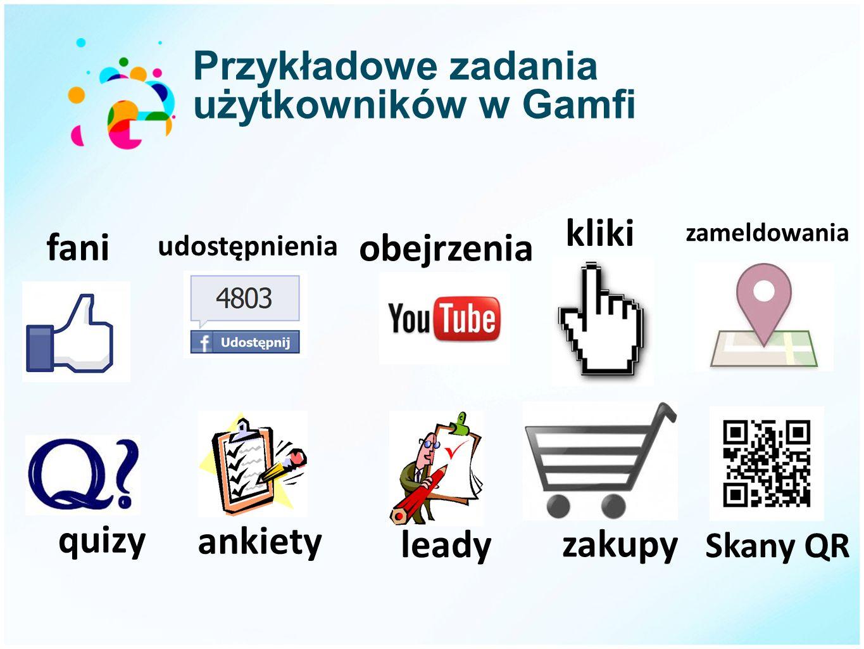 Przykładowe zadania użytkowników w Gamfi kliki leady obejrzenia zakupy ankiety udostępnienia fani quizy zameldowania Skany QR