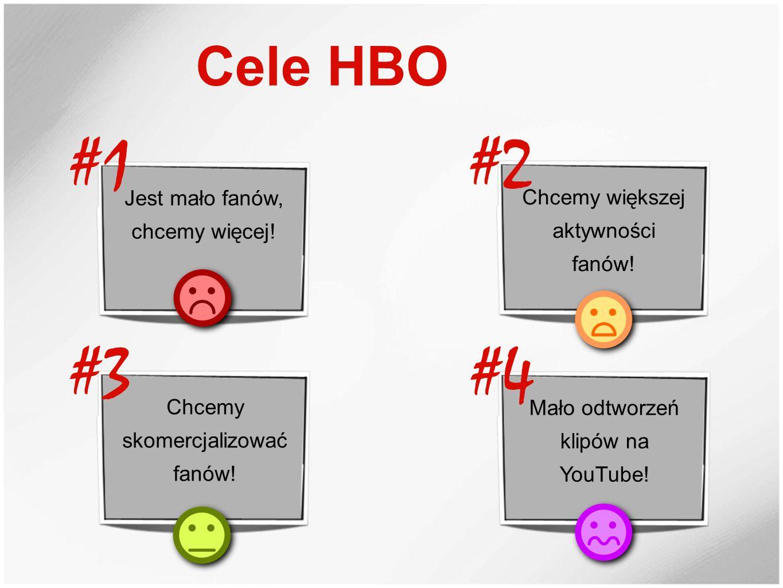 Cele HBO #1 Jest mało fanów, chcemy więcej! #2 Chcemy większej aktywności fanów! #3 Chcemy skomercjalizować fanów! #4 Mało odtworzeń klipów na YouTube