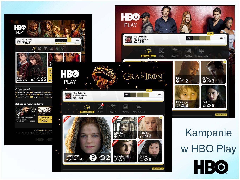 Kampanie w okresie 12 miesięcy w HBO Play 1 2 345 6 1) Rodzina Borgiów 2) Gra o Tron (sezon 2) 3, 4, 5) np.