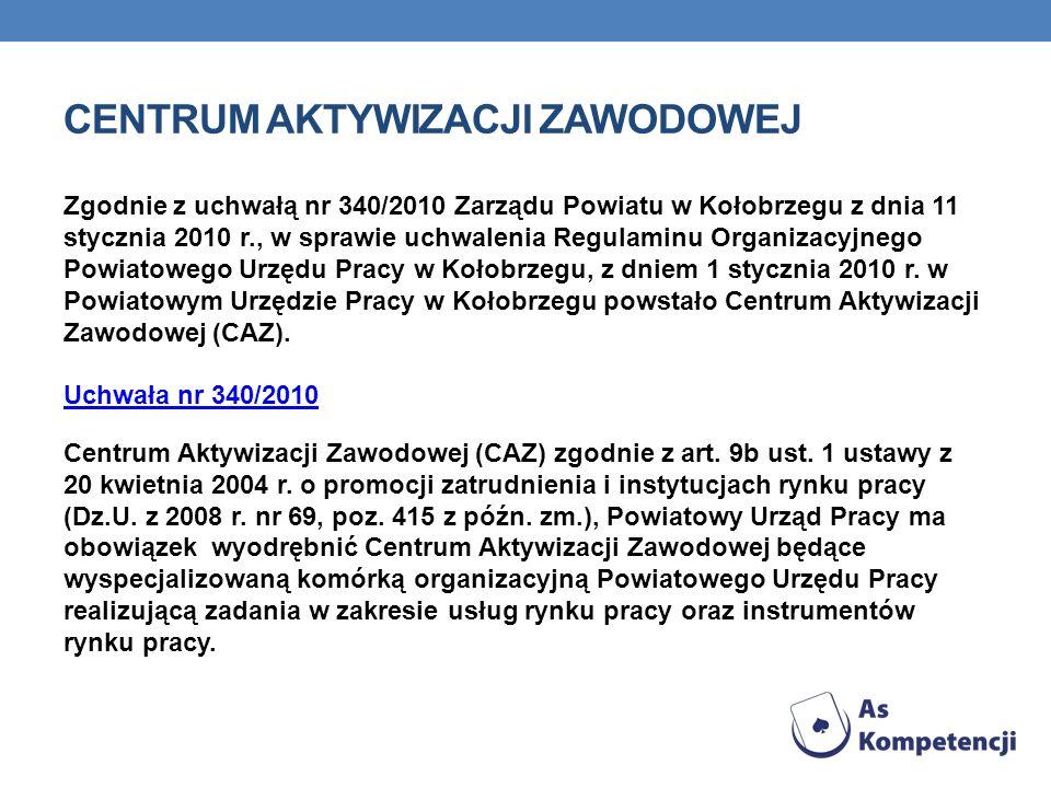 Do zadań Powiatowego Urzędu Pracy w Kołobrzegu w zakresie aktywnych form przeciwdziałania bezrobociu należy: udzielanie pomocy bezrobotnym i poszukują
