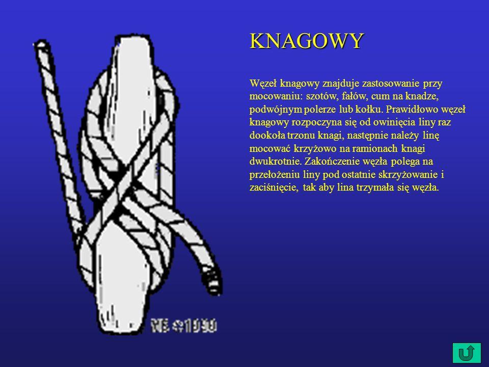 KNAGOWY Węzeł knagowy znajduje zastosowanie przy mocowaniu: szotów, fałów, cum na knadze, podwójnym polerze lub kołku.