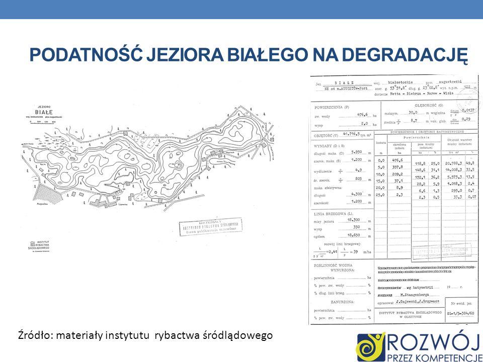 PODATNOŚĆ JEZIORA BIAŁEGO NA DEGRADACJĘ Źródło: materiały instytutu rybactwa śródlądowego