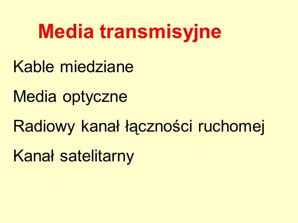 Kabel miedziany - medium dla transmisji sygnałów na małe odległości.