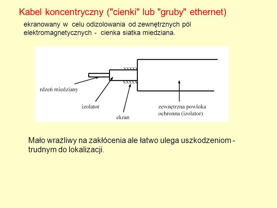 - dolnopasmowy lub środkowopasmowy (wyższa częstotliwość niż sygnału wiadomości) – modulowany.