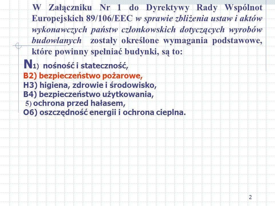 2 W Załączniku Nr 1 do Dyrektywy Rady Wspólnot Europejskich 89/106/EEC w sprawie zbliżenia ustaw i aktów wykonawczych państw członkowskich dotyczących
