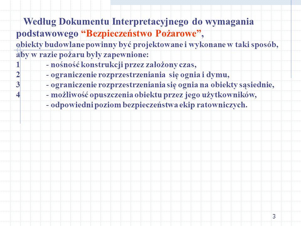 4 Regulacje prawne w Polsce .