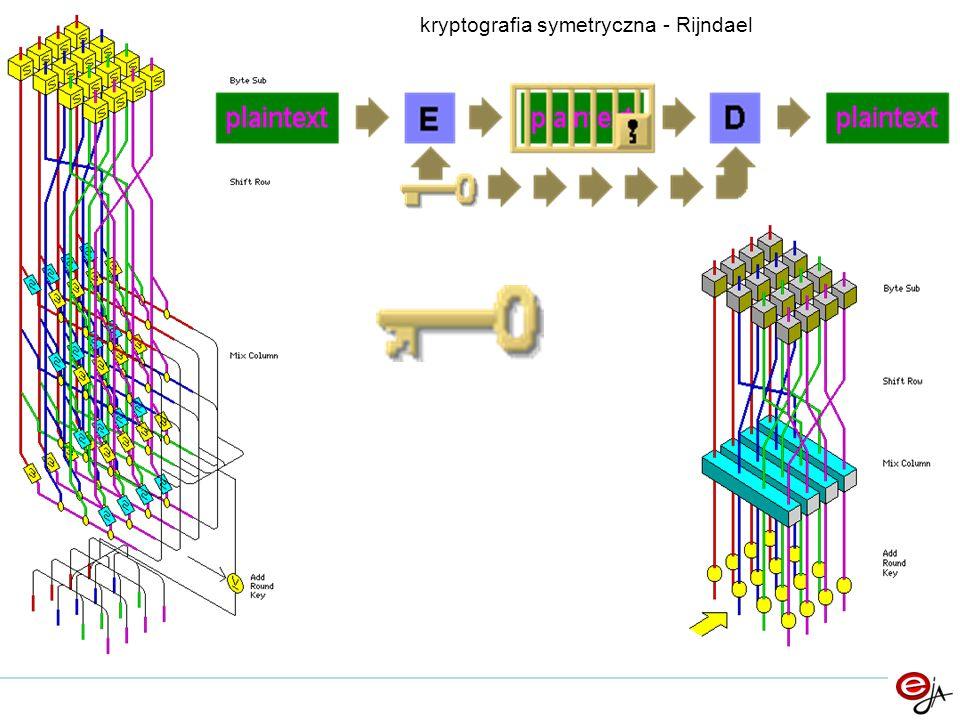 kryptografia symetryczna - Rijndael