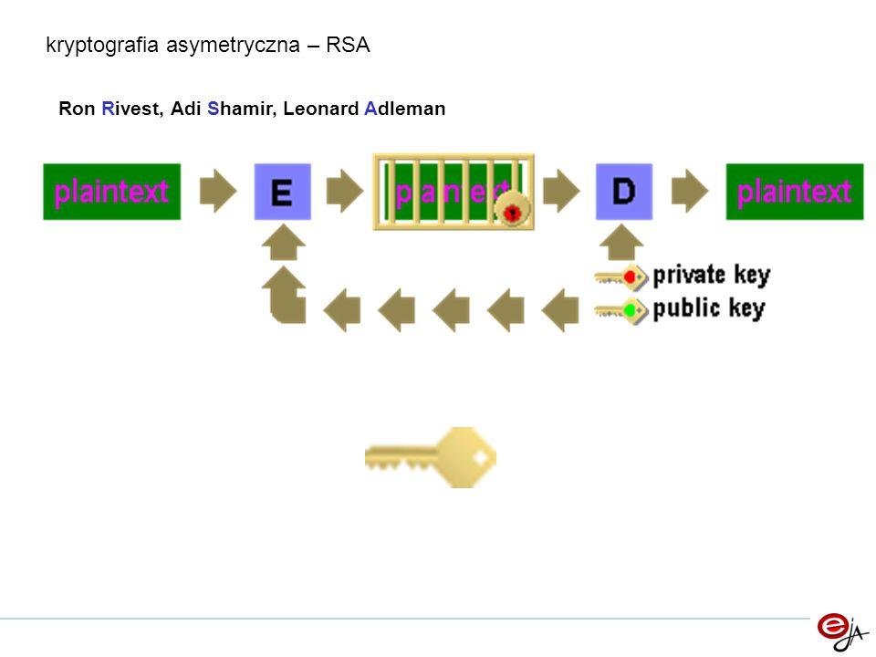 kryptografia asymetryczna – RSA Ron Rivest, Adi Shamir, Leonard Adleman