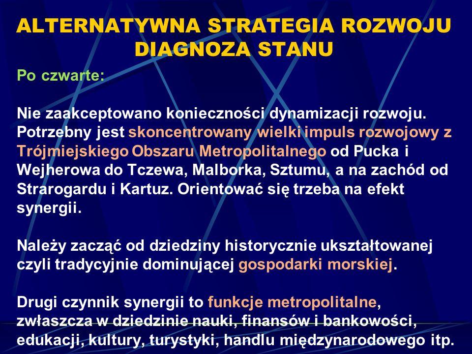 ALTERNATYWNA STRATEGIA ROZWOJU DIAGNOZA STANU Po czwarte: Nie zaakceptowano konieczności dynamizacji rozwoju.