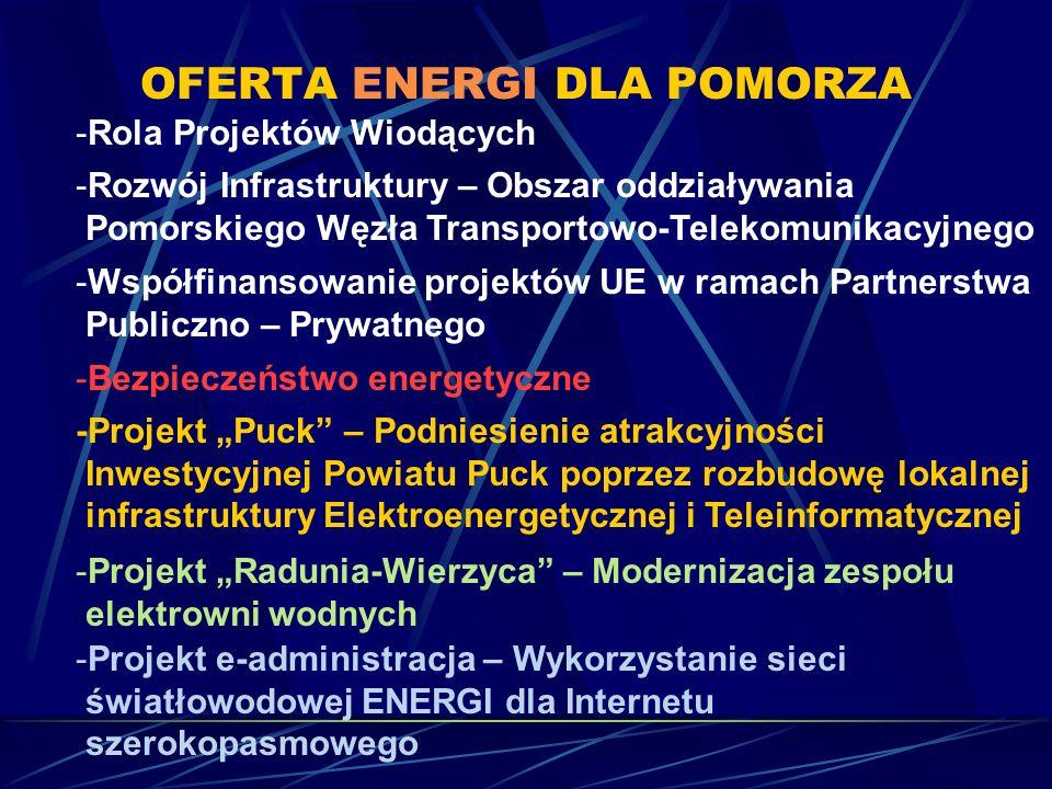 OFERTA ENERGI DLA POMORZA -Rola Projektów Wiodących -Rozwój Infrastruktury – Obszar oddziaływania Pomorskiego Węzła Transportowo-Telekomunikacyjnego -Bezpieczeństwo energetyczne -Współfinansowanie projektów UE w ramach Partnerstwa Publiczno – Prywatnego -Projekt Puck – Podniesienie atrakcyjności Inwestycyjnej Powiatu Puck poprzez rozbudowę lokalnej infrastruktury Elektroenergetycznej i Teleinformatycznej -Projekt Radunia-Wierzyca – Modernizacja zespołu elektrowni wodnych -Projekt e-administracja – Wykorzystanie sieci światłowodowej ENERGI dla Internetu szerokopasmowego