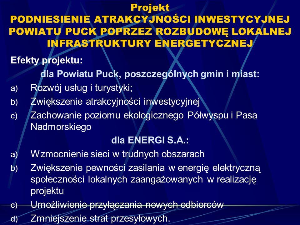 Projekt PODNIESIENIE ATRAKCYJNOŚCI INWESTYCYJNEJ POWIATU PUCK POPRZEZ ROZBUDOWĘ LOKALNEJ INFRASTRUKTURY ENERGETYCZNEJ Efekty projektu: dla Powiatu Puck, poszczególnych gmin i miast: a) Rozwój usług i turystyki; b) Zwiększenie atrakcyjności inwestycyjnej c) Zachowanie poziomu ekologicznego Półwyspu i Pasa Nadmorskiego dla ENERGI S.A.: a) Wzmocnienie sieci w trudnych obszarach b) Zwiększenie pewności zasilania w energię elektryczną społeczności lokalnych zaangażowanych w realizację projektu c) Umożliwienie przyłączania nowych odbiorców d) Zmniejszenie strat przesyłowych.