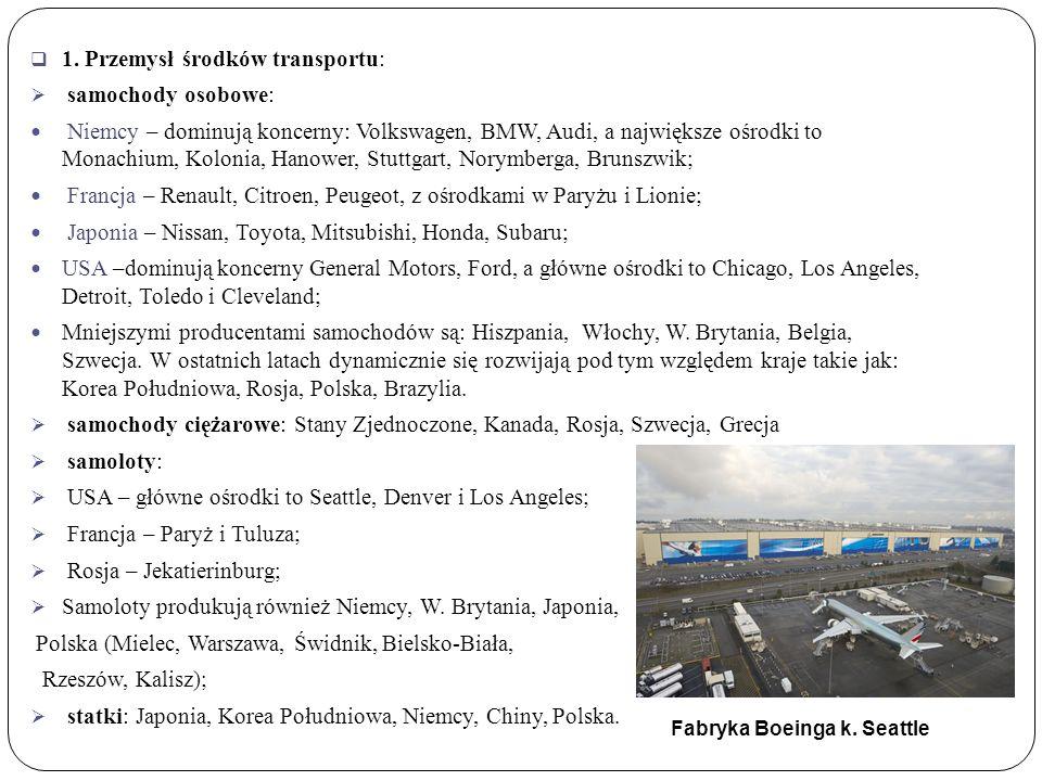 1. Przemysł środków transportu: samochody osobowe: Niemcy – dominują koncerny: Volkswagen, BMW, Audi, a największe ośrodki to Monachium, Kolonia, Hano