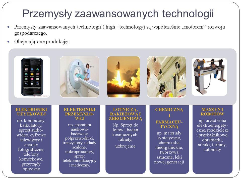 Przemysły zaawansowanych technologii Przemysły zaawansowanych technologii ( high –technology) są współcześnie motorem rozwoju gospodarczego.