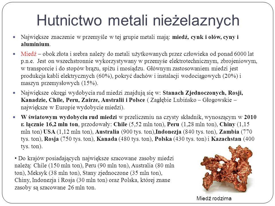 Hutnictwo metali nieżelaznych Największe znaczenie w przemyśle w tej grupie metali mają: miedź, cynk i ołów, cyny i aluminium.