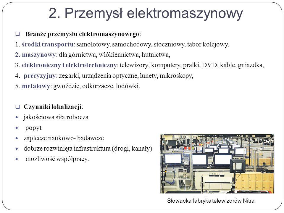 2. Przemysł elektromaszynowy Branże przemysłu elektromaszynowego: 1.