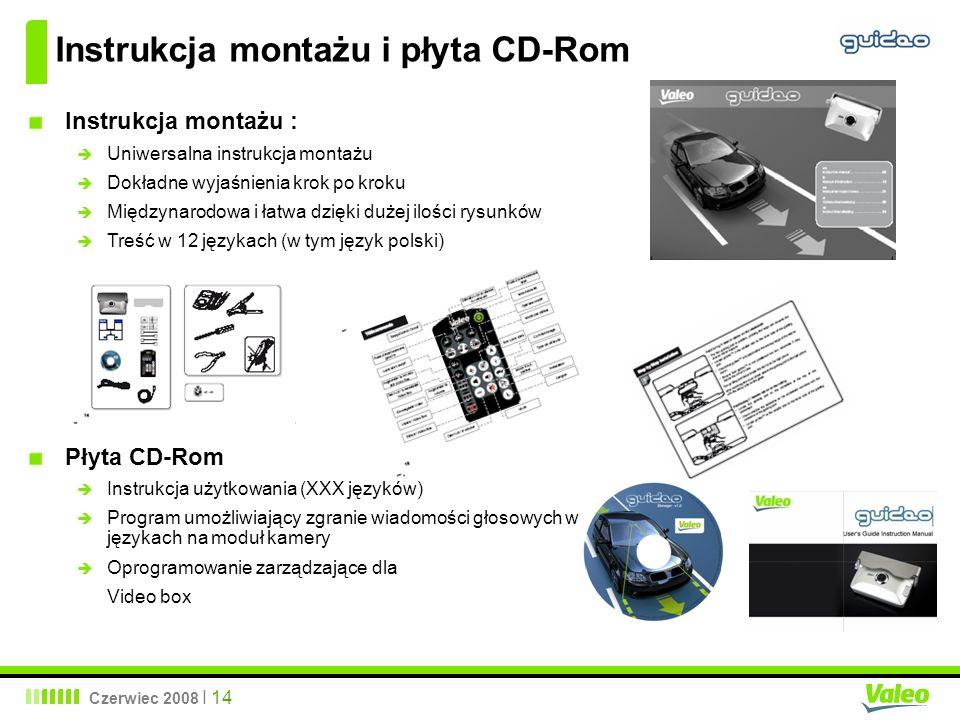 Czerwiec 2008 I 14 Instrukcja montażu : Uniwersalna instrukcja montażu Dokładne wyjaśnienia krok po kroku Międzynarodowa i łatwa dzięki dużej ilości r