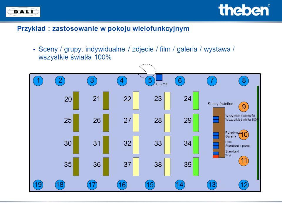 Przykład : zastosowanie w pokoju wielofunkcyjnym Sceny / grupy: indywidualne / zdjęcie / film / galeria / wystawa / wszystkie światła 100%