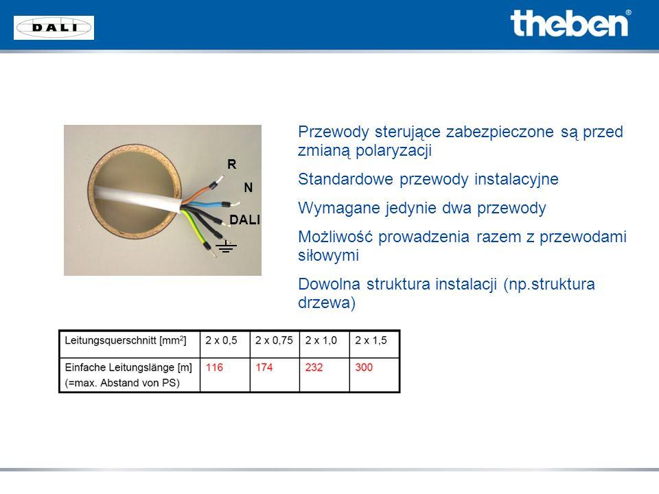 Przewody sterujące zabezpieczone są przed zmianą polaryzacji Standardowe przewody instalacyjne Wymagane jedynie dwa przewody Możliwość prowadzenia raz