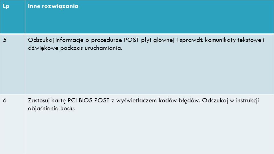 LpInne rozwiązania 5Odszukaj informacje o procedurze POST płyt głównej i sprawdź komunikaty tekstowe i dźwiękowe podczas uruchamiania. 6Zastosuj kartę