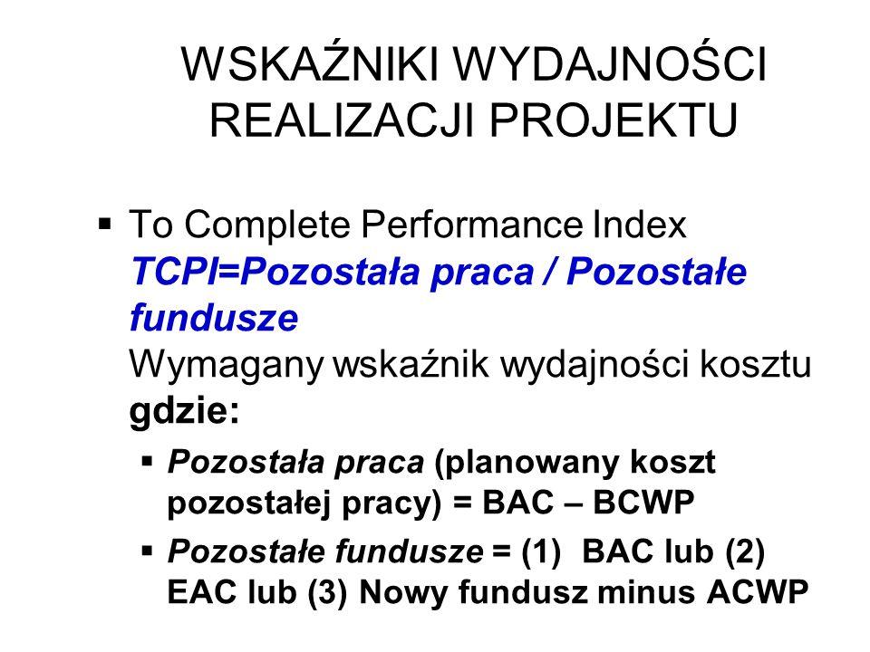 WSKAŹNIKI WYDAJNOŚCI REALIZACJI PROJEKTU To Complete Performance Index TCPI=Pozostała praca / Pozostałe fundusze Wymagany wskaźnik wydajności kosztu g