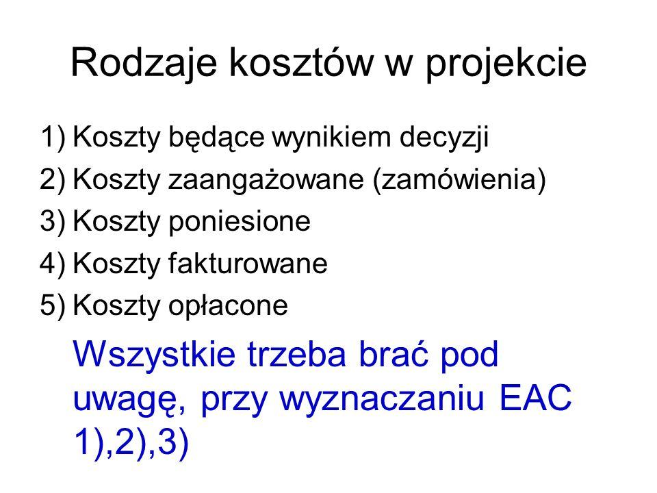 Rodzaje kosztów w projekcie 1)Koszty będące wynikiem decyzji 2)Koszty zaangażowane (zamówienia) 3)Koszty poniesione 4)Koszty fakturowane 5)Koszty opła