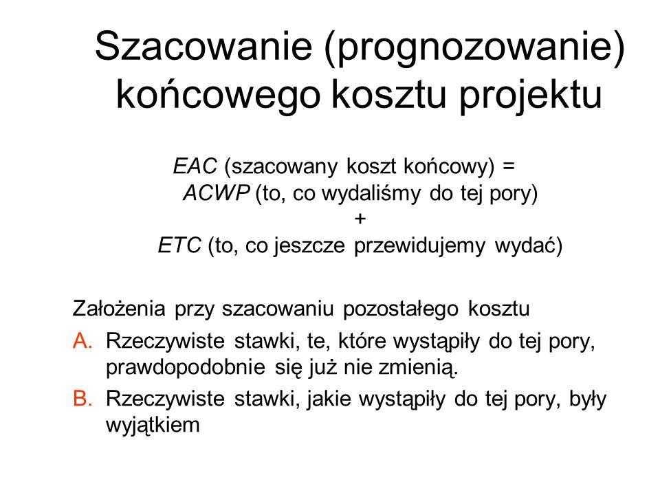 Szacowanie (prognozowanie) końcowego kosztu projektu EAC (szacowany koszt końcowy) = ACWP (to, co wydaliśmy do tej pory) + ETC (to, co jeszcze przewid