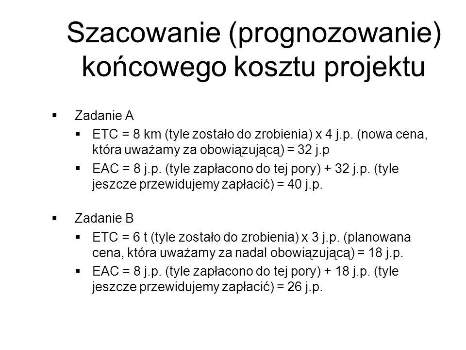 Szacowanie (prognozowanie) końcowego kosztu projektu Zadanie A ETC = 8 km (tyle zostało do zrobienia) x 4 j.p. (nowa cena, która uważamy za obowiązują