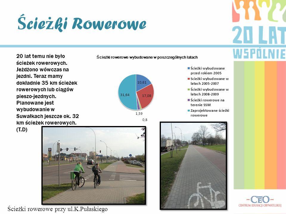 Ś cie ż ki Rowerowe 20 lat temu nie było ścieżek rowerowych.