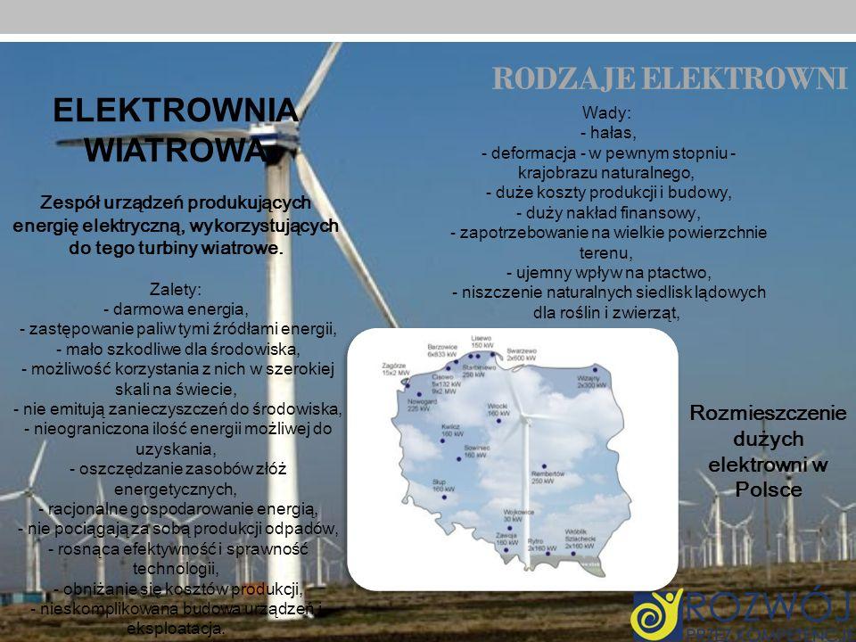 RODZAJE ELEKTROWNI ELEKTROWNIA WIATROWA Zespół urządzeń produkujących energię elektryczną, wykorzystujących do tego turbiny wiatrowe. Zalety: - darmow