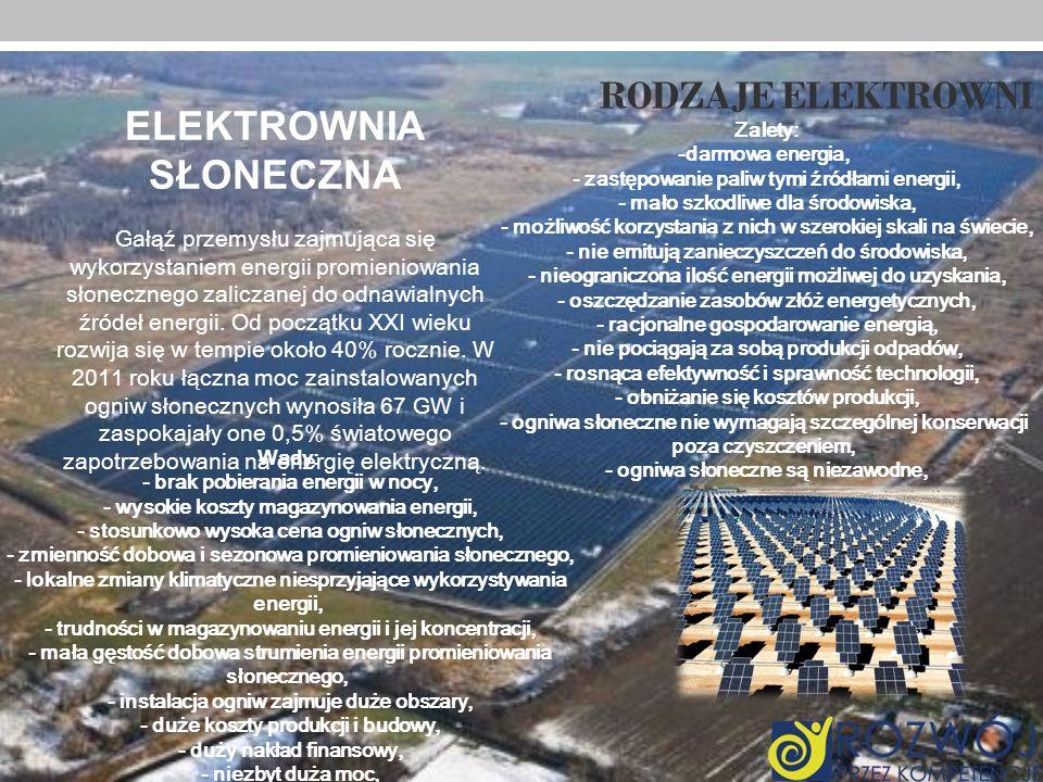 RODZAJE ELEKTROWNI ELEKTROWNIA SŁONECZNA Gałąź przemysłu zajmująca się wykorzystaniem energii promieniowania słonecznego zaliczanej do odnawialnych źr