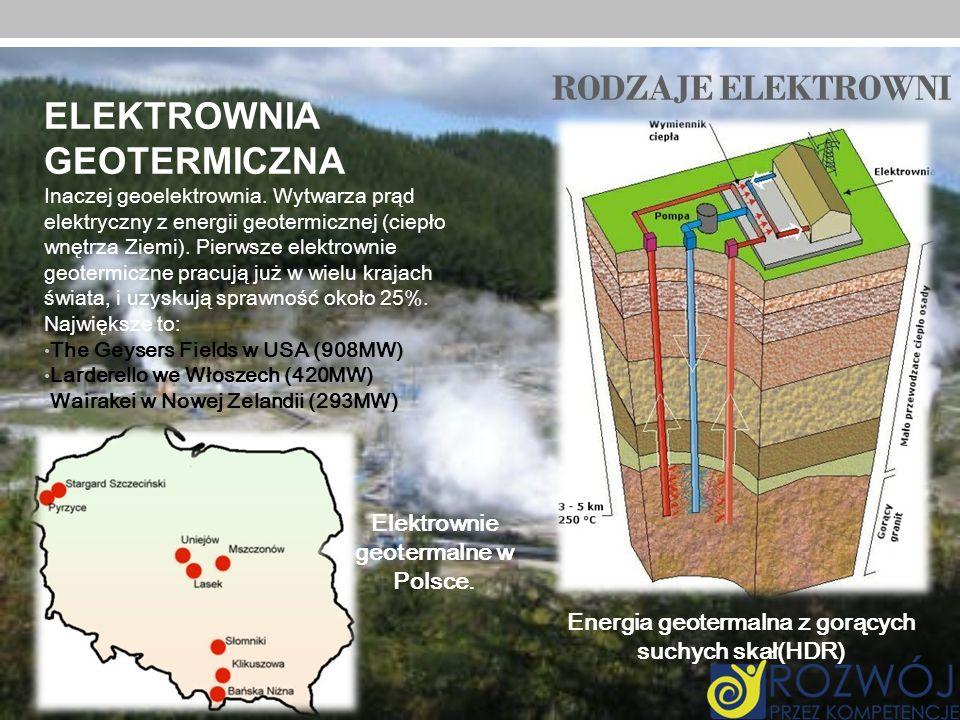 RODZAJE ELEKTROWNI ELEKTROWNIA GEOTERMICZNA Inaczej geoelektrownia. Wytwarza prąd elektryczny z energii geotermicznej (ciepło wnętrza Ziemi). Pierwsze