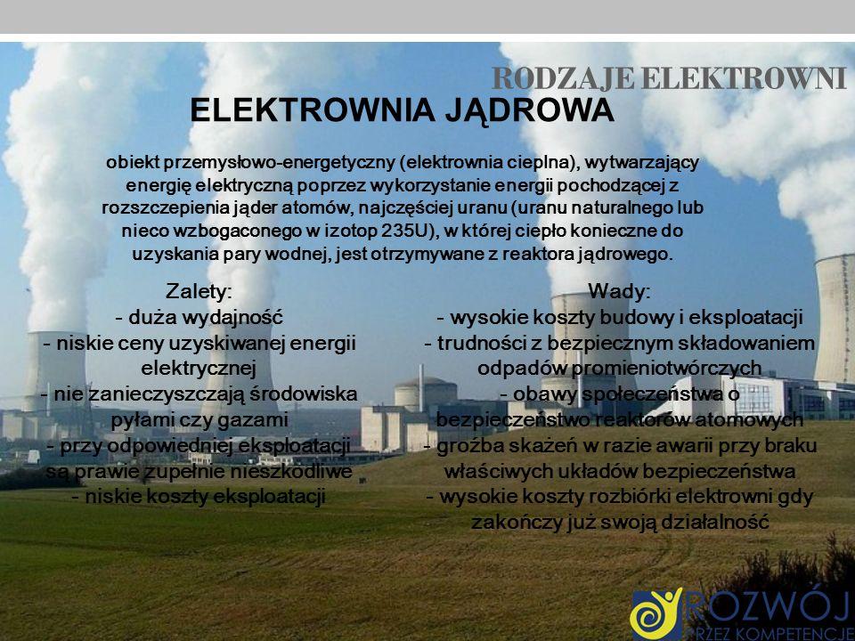 RODZAJE ELEKTROWNI ELEKTROWNIA JĄDROWA obiekt przemysłowo-energetyczny (elektrownia cieplna), wytwarzający energię elektryczną poprzez wykorzystanie e