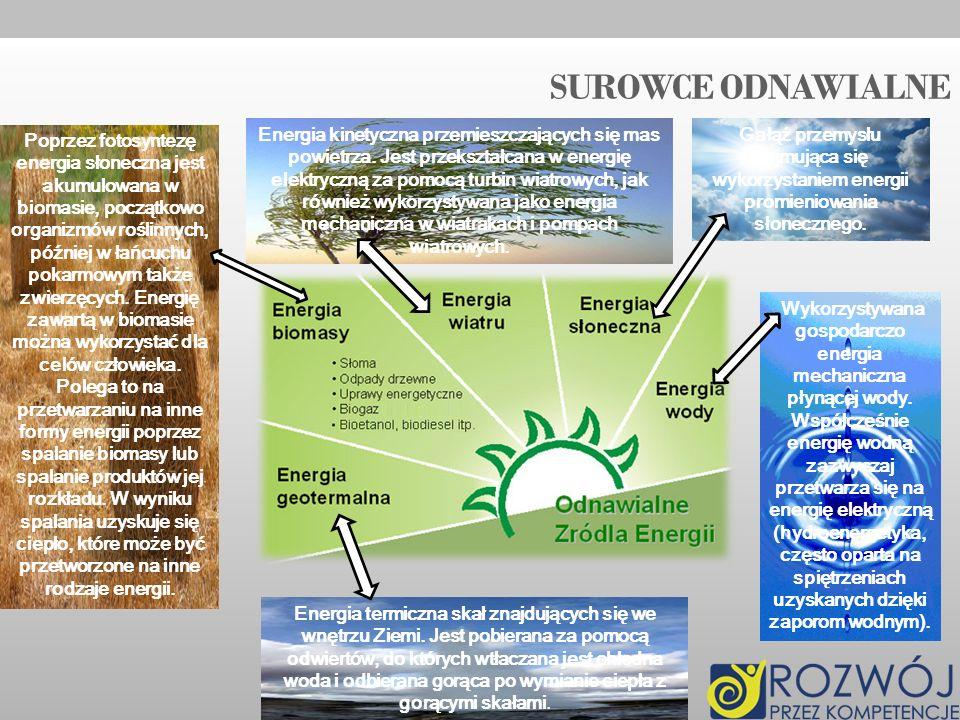 SUROWCE ODNAWIALNE Energia termiczna skał znajdujących się we wnętrzu Ziemi. Jest pobierana za pomocą odwiertów, do których wtłaczana jest chłodna wod