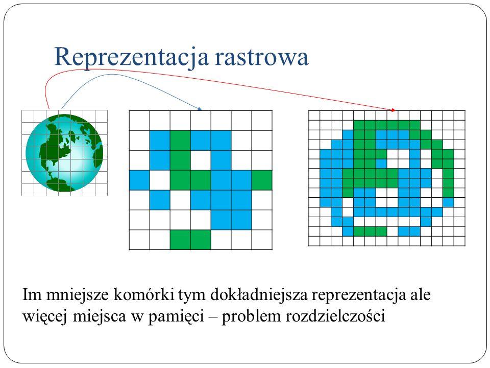 Reprezentacja rastrowa Im mniejsze komórki tym dokładniejsza reprezentacja ale więcej miejsca w pamięci – problem rozdzielczości