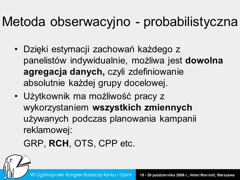 Metoda obserwacyjno - probabilistyczna Dzięki estymacji zachowań każdego z panelistów indywidualnie, możliwa jest dowolna agregacja danych, czyli zdef