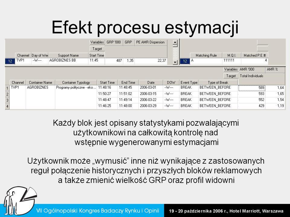 Efekt procesu estymacji Każdy blok jest opisany statystykami pozwalającymi użytkownikowi na całkowitą kontrolę nad wstępnie wygenerowanymi estymacjami