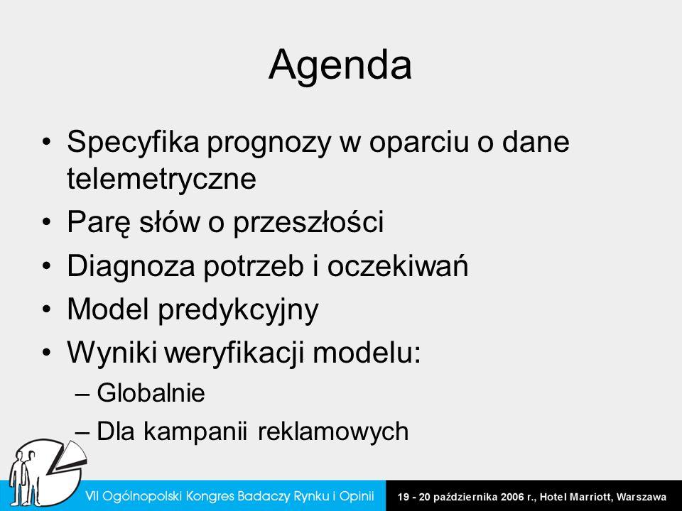Agenda Specyfika prognozy w oparciu o dane telemetryczne Parę słów o przeszłości Diagnoza potrzeb i oczekiwań Model predykcyjny Wyniki weryfikacji mod
