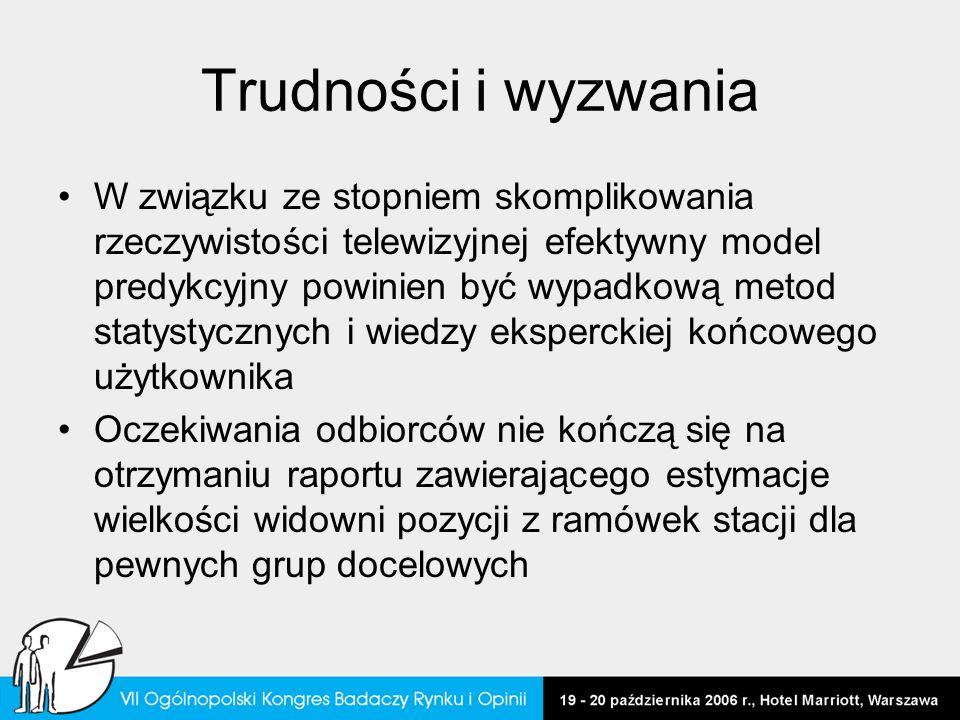 Dziękujemy za uwagę Piotr Borusiewicz Universal McCann Michał Szczepankiewicz AGB Nielsen Media Research
