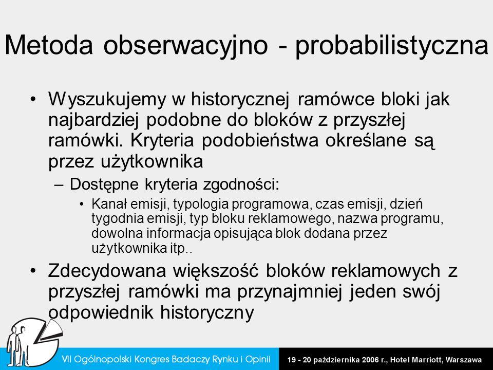 Metoda obserwacyjno - probabilistyczna Wyszukujemy w historycznej ramówce bloki jak najbardziej podobne do bloków z przyszłej ramówki. Kryteria podobi