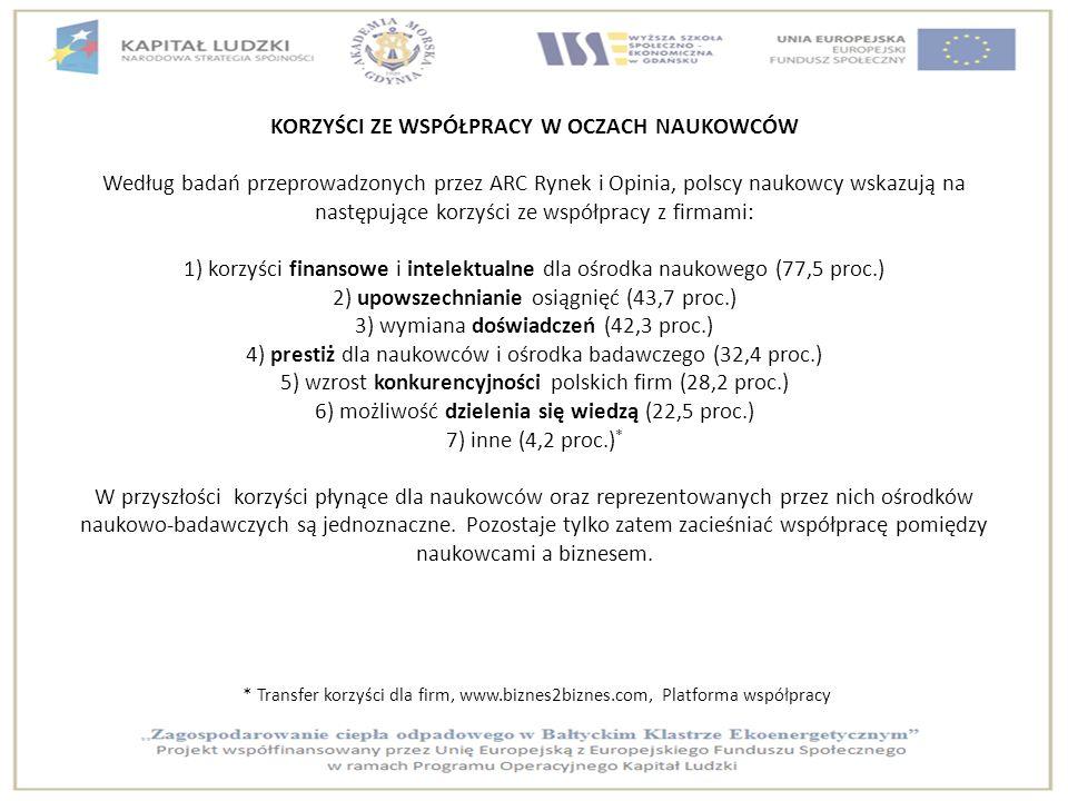 KORZYŚCI ZE WSPÓŁPRACY W OCZACH NAUKOWCÓW Według badań przeprowadzonych przez ARC Rynek i Opinia, polscy naukowcy wskazują na następujące korzyści ze współpracy z firmami: 1) korzyści finansowe i intelektualne dla ośrodka naukowego (77,5 proc.) 2) upowszechnianie osiągnięć (43,7 proc.) 3) wymiana doświadczeń (42,3 proc.) 4) prestiż dla naukowców i ośrodka badawczego (32,4 proc.) 5) wzrost konkurencyjności polskich firm (28,2 proc.) 6) możliwość dzielenia się wiedzą (22,5 proc.) 7) inne (4,2 proc.) * W przyszłości korzyści płynące dla naukowców oraz reprezentowanych przez nich ośrodków naukowo-badawczych są jednoznaczne.