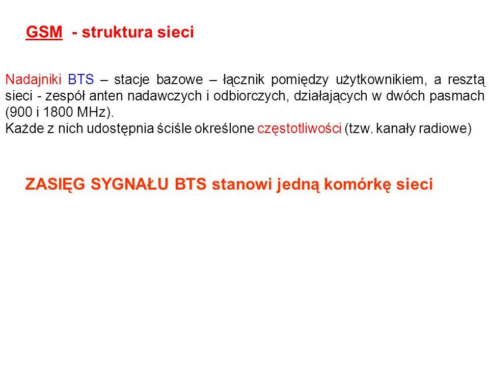 Nadajniki BTS – stacje bazowe – łącznik pomiędzy użytkownikiem, a resztą sieci - zespół anten nadawczych i odbiorczych, działających w dwóch pasmach (