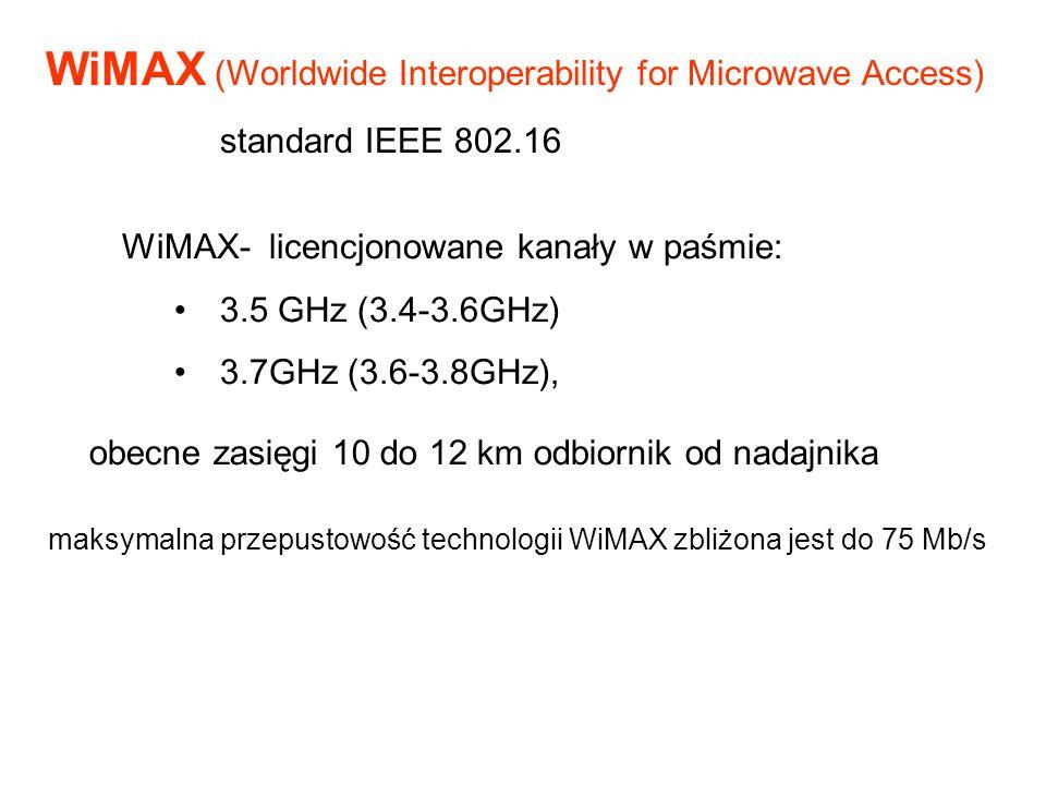 WiMAX (Worldwide Interoperability for Microwave Access) standard IEEE 802.16 maksymalna przepustowość technologii WiMAX zbliżona jest do 75 Mb/s obecn