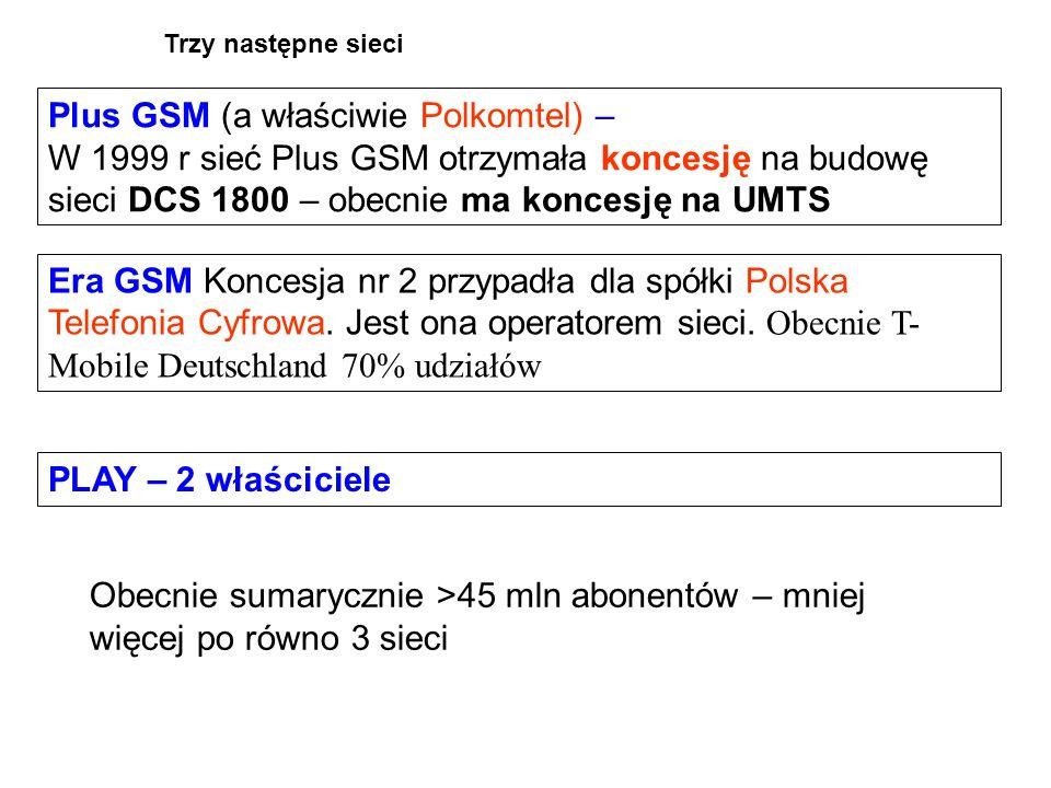 Plus GSM (a właściwie Polkomtel) – W 1999 r sieć Plus GSM otrzymała koncesję na budowę sieci DCS 1800 – obecnie ma koncesję na UMTS Era GSM Koncesja n