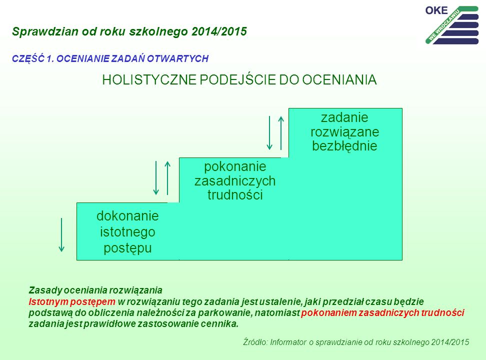 Sprawdzian od roku szkolnego 2014/2015 HOLISTYCZNE PODEJŚCIE DO OCENIANIA CZĘŚĆ 1. OCENIANIE ZADAŃ OTWARTYCH dokonanie istotnego postępu pokonanie zas