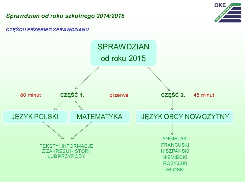 JĘZYK POLSKI Sprawdzian od roku szkolnego 2014/2015 CZĘŚCI I PRZEBIEG SPRAWDZIANU CZĘŚĆ 1.CZĘŚĆ 2. ANGIELSKI FRANCUSKI HISZPAŃSKI NIEMIECKI ROSYJSKI W