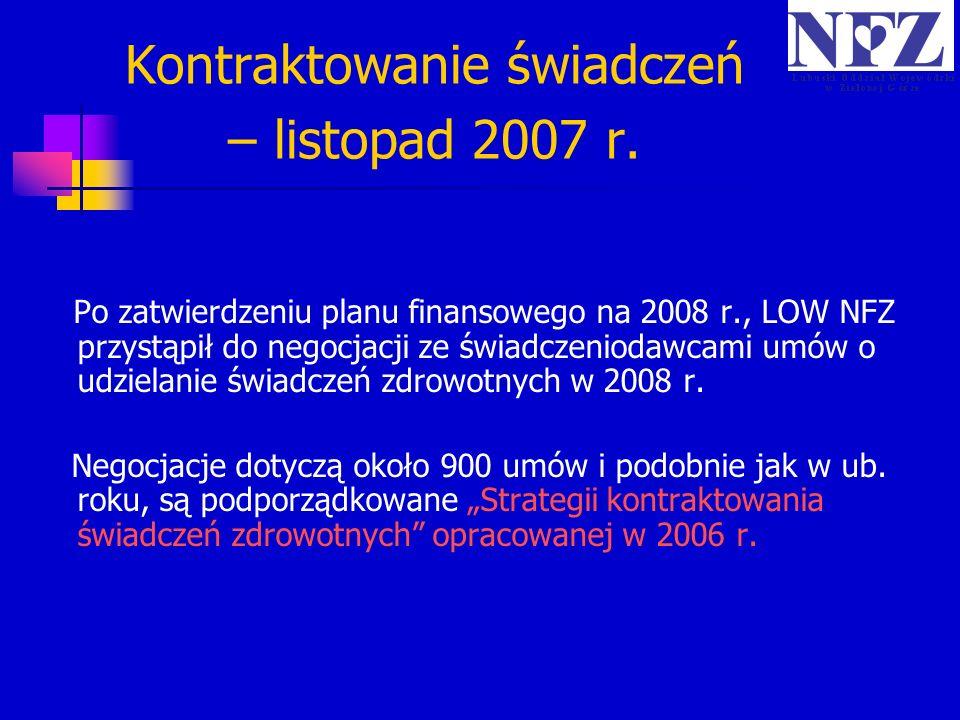 Kontraktowanie świadczeń – listopad 2007 r. Po zatwierdzeniu planu finansowego na 2008 r., LOW NFZ przystąpił do negocjacji ze świadczeniodawcami umów