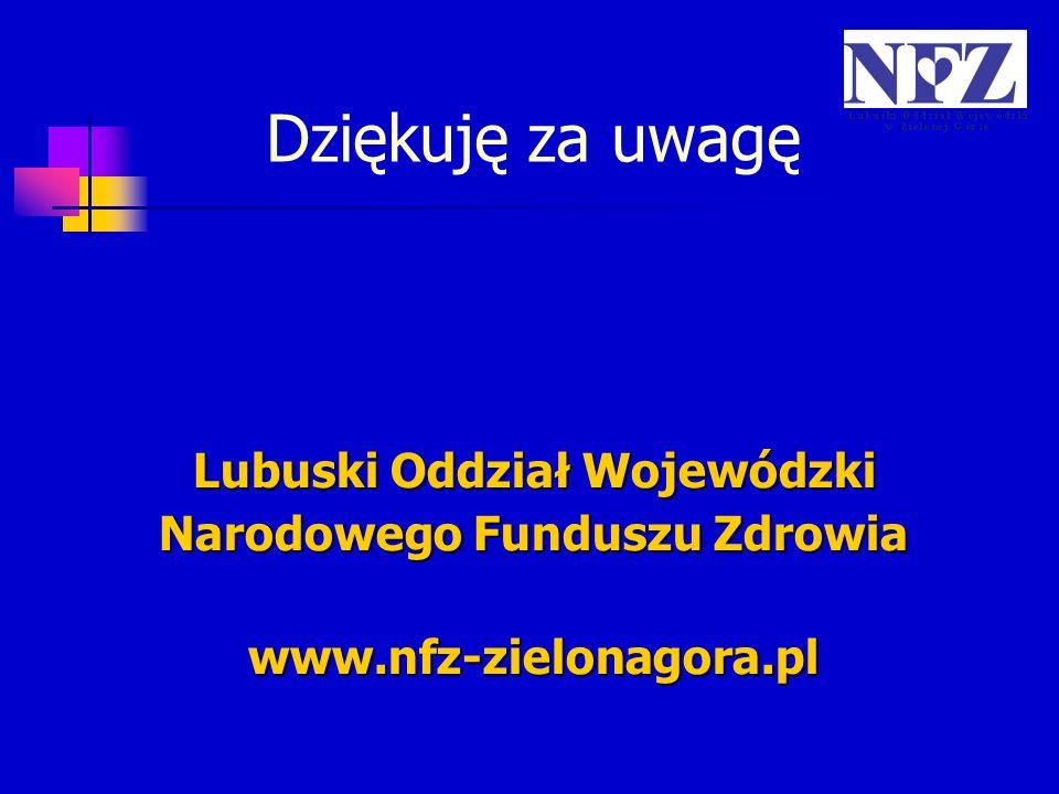 Dziękuję za uwagę Lubuski Oddział Wojewódzki Narodowego Funduszu Zdrowia www.nfz-zielonagora.pl