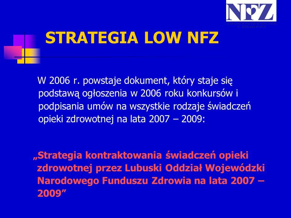 STRATEGIA LOW NFZ W 2006 r. powstaje dokument, który staje się podstawą ogłoszenia w 2006 roku konkursów i podpisania umów na wszystkie rodzaje świadc
