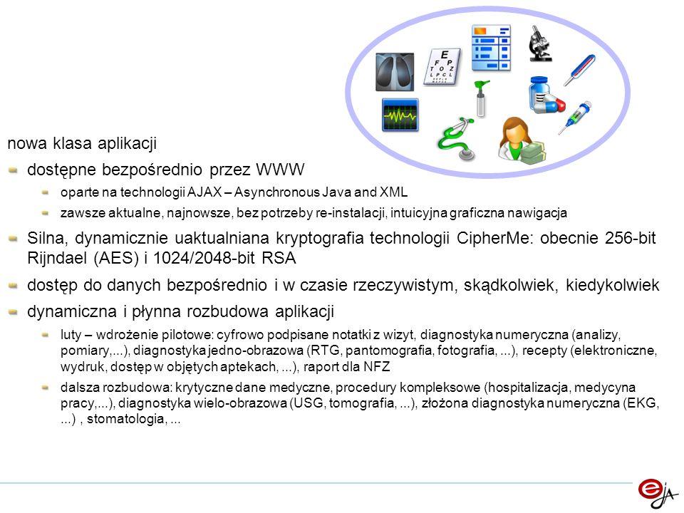 nowa klasa aplikacji dostępne bezpośrednio przez WWW oparte na technologii AJAX – Asynchronous Java and XML zawsze aktualne, najnowsze, bez potrzeby re-instalacji, intuicyjna graficzna nawigacja Silna, dynamicznie uaktualniana kryptografia technologii CipherMe: obecnie 256-bit Rijndael (AES) i 1024/2048-bit RSA dostęp do danych bezpośrednio i w czasie rzeczywistym, skądkolwiek, kiedykolwiek dynamiczna i płynna rozbudowa aplikacji luty – wdrożenie pilotowe: cyfrowo podpisane notatki z wizyt, diagnostyka numeryczna (analizy, pomiary,...), diagnostyka jedno-obrazowa (RTG, pantomografia, fotografia,...), recepty (elektroniczne, wydruk, dostęp w objętych aptekach,...), raport dla NFZ dalsza rozbudowa: krytyczne dane medyczne, procedury kompleksowe (hospitalizacja, medycyna pracy,...), diagnostyka wielo-obrazowa (USG, tomografia,...), złożona diagnostyka numeryczna (EKG,...), stomatologia,...