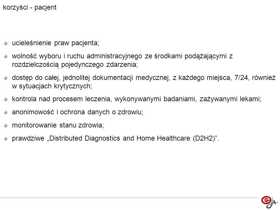 ucieleśnienie praw pacjenta; wolność wyboru i ruchu administracyjnego ze środkami podążającymi z rozdzielczością pojedynczego zdarzenia; dostęp do całej, jednolitej dokumentacji medycznej, z każdego miejsca, 7/24, również w sytuacjach krytycznych; kontrola nad procesem leczenia, wykonywanymi badaniami, zażywanymi lekami; anonimowość i ochrona danych o zdrowiu; monitorowanie stanu zdrowia; prawdziwe Distributed Diagnostics and Home Healthcare (D2H2).
